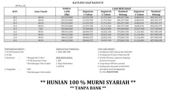 Abdurahman Adinintia Regency Bogor Selatan 2