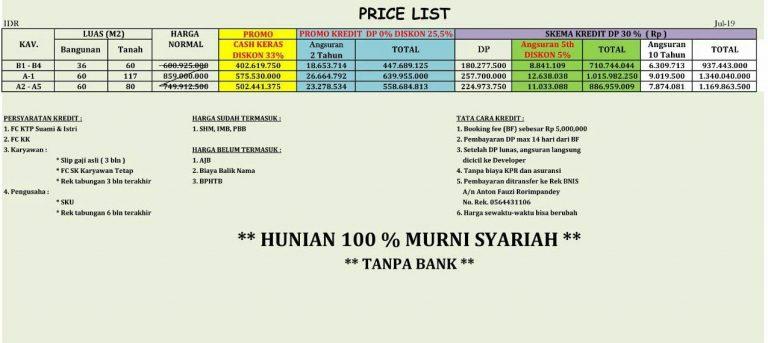 Abdurahman Adinintia Regency Bogor Selatan 3